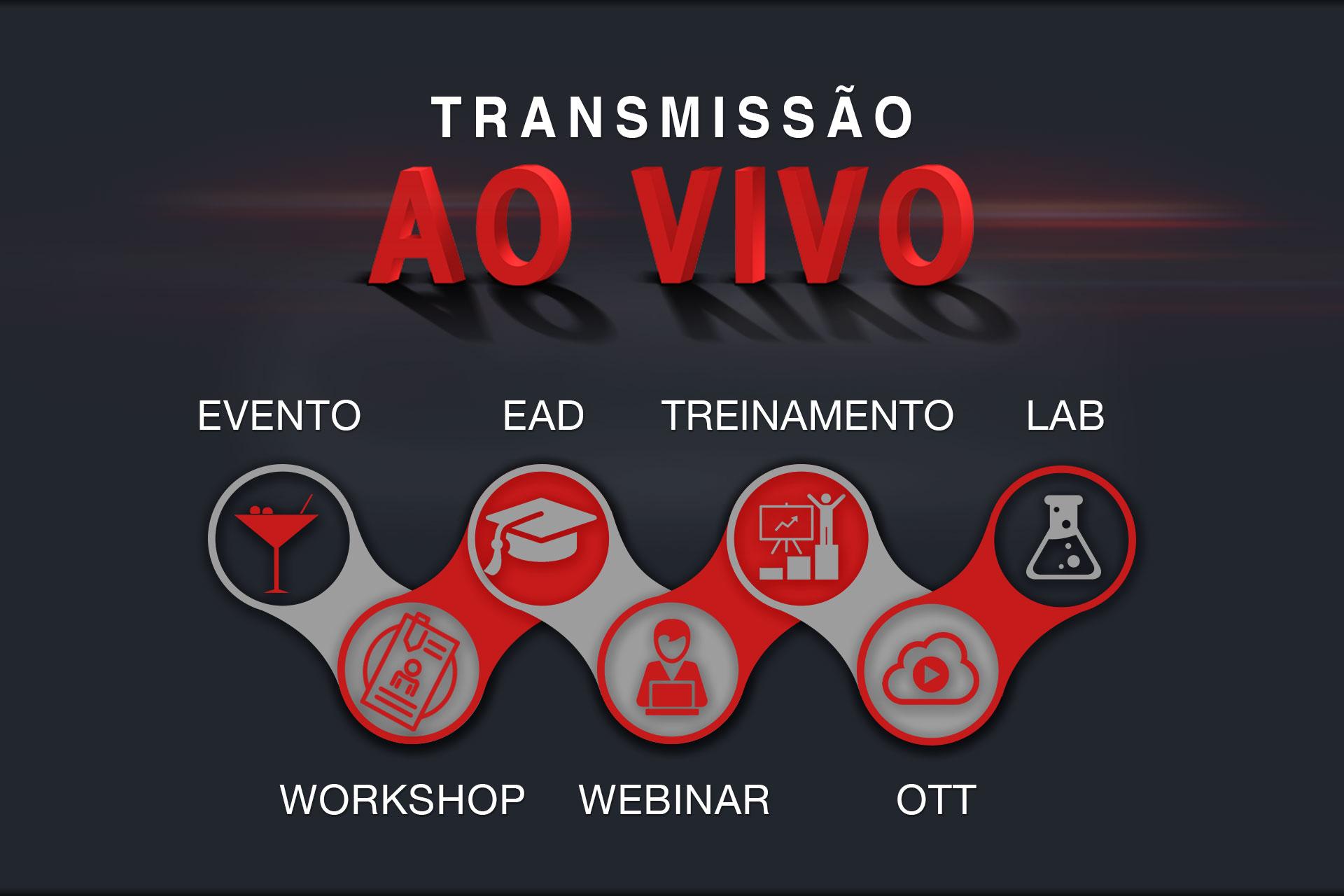 webinar, livecast, ead, broadcast, broadcaster plataforma, webmeeting, Webconferência, live stream, Facebook live, YouTube live, transmissão ao vivo